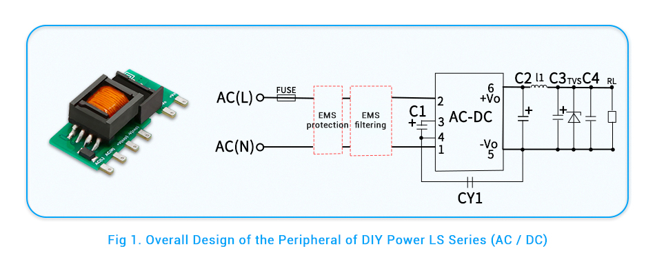Overall Design of the Peripheral of DIY Power LS Series (AC / DC).jpg