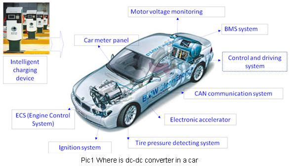 Power modules solutions for automobile electronic industry1