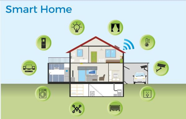 Pic1 illustration of smart home structure