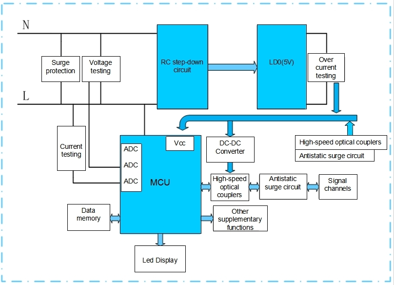 illustrations of power supply solution for RC step-down structure