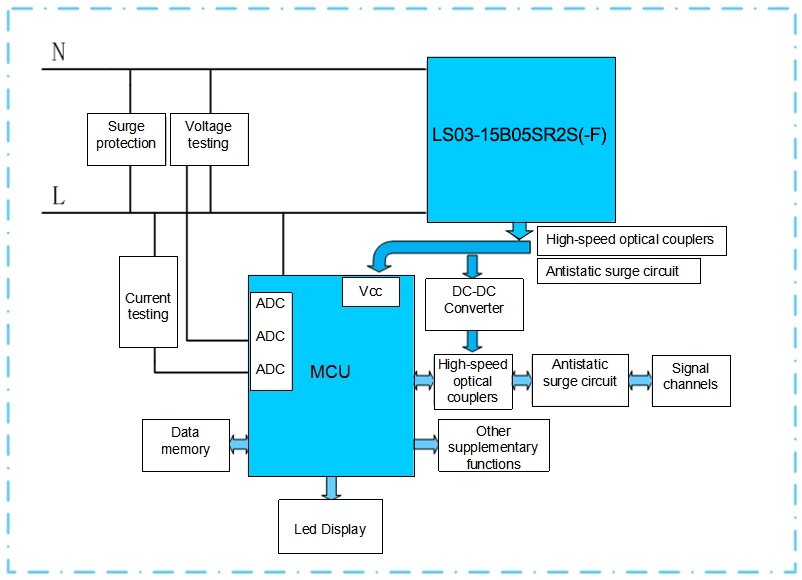 illustration of switch power supply solution structure