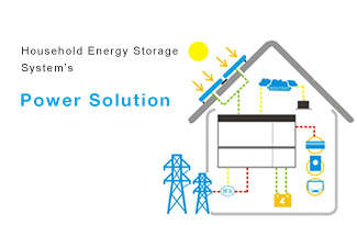 Household Energy Storage System's Power Solution