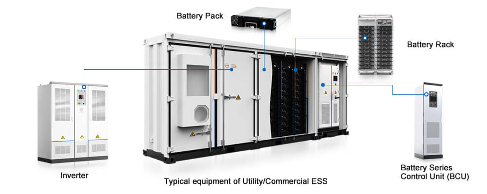 Utility • Commercial ESS: Recommended power modules