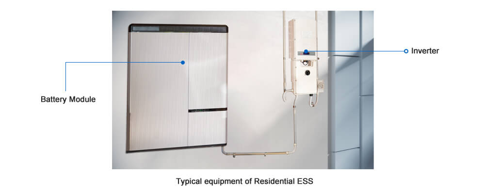 Residential ESS: Recommended power modules